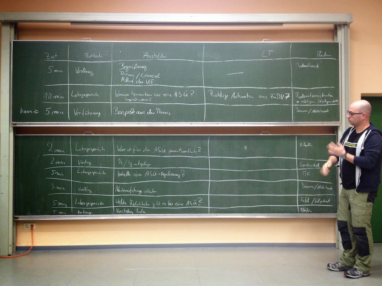 Ungewöhnlich Unterrichtsvorlagen Bilder - Entry Level Resume ...
